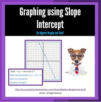 Graphing Linear Equations using Slope Intercept Form Scaffold Notes