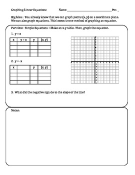 Graphing Linear Equations using Tables (Transformations of