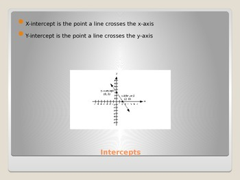 Graphing Linear Equations with Intercepts