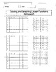 Graphing Linear Function homework