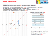 Graphing Linear Functions