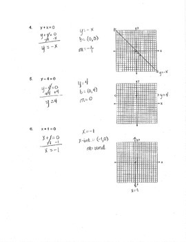 Graphing Linear Functions 2
