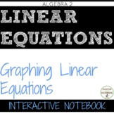 Graphing Linear Functions Notes Color Coded Interactive Notebook Algebra 2