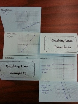 Graphing Linear Functions Foldable