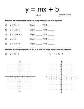 Graphing Linear Functions- Graphing with Slope & Y-Intercept Notes