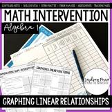 Graphing Linear Functions Unit Algebra 1 Intervention Program