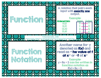 Graphing Linear Functions Vocabulary Cards