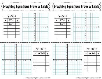 Graphing Linear Functions from a Table notes (GSE Algebra 1)
