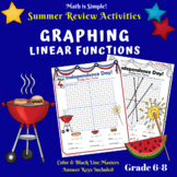Graphing Linear Functions using slope & y-intercept