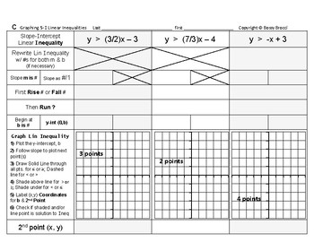Graphing Linear Inequalities 01: Graphing Slope-Intercept Linear Inequalities