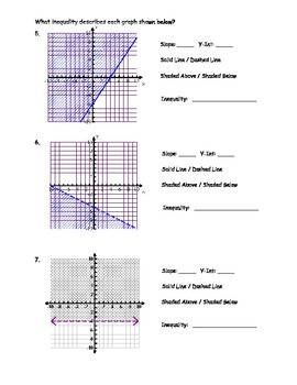 Graphing Linear Inequalities 1