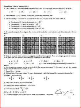 Graphing Linear Inequalities 2008 (Editable)