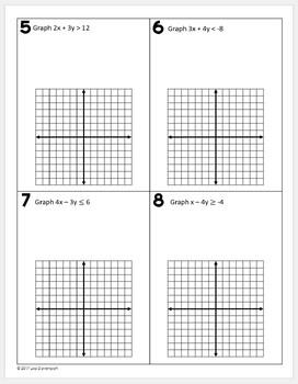 Graphing Linear Inequalities (Algebra 1 Skills Practice)
