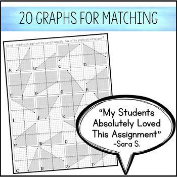 Graphing Linear Inequalities - Card Match Activity