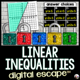 Graphing Linear Inequalities Digital Math Escape Room
