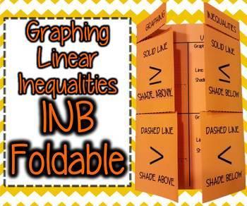 INB FOLDABLE - Algebra - Graphing Linear Inequalities