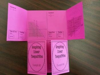 Graphing Linear Inequalities Foldable