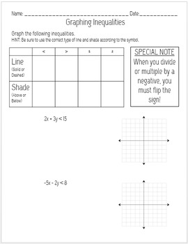 Graph Linear Inequalities Foldable and Worksheet