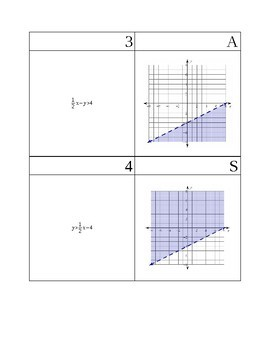 Graphing Linear Inequalities Matching Activity