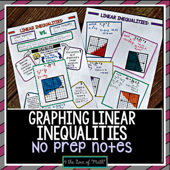 Graphing Linear Inequalities No Prep Note Pages