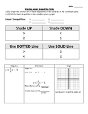 Graphing Linear Inequalities Notes (with Standard Form) A.3D