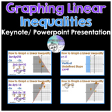 Graphing Linear Inequalities Powerpoint/ Keynote