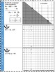 Graphing Linear Inequalities: Standard Form Practice