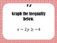 Graphing Linear Inequalities - Task Cards