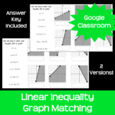 Graphing Linear Inequalities Two Variables *Google Classro