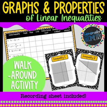 Graphing Linear Inequalities Walk Around Activity; Algebra