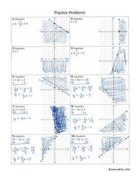Graphing Linear Inequalities guided review and walk-about