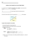 Graphing Linear Inequalities in Two Variables Guided Notes