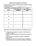 Graphing Linear Inequalties Handout