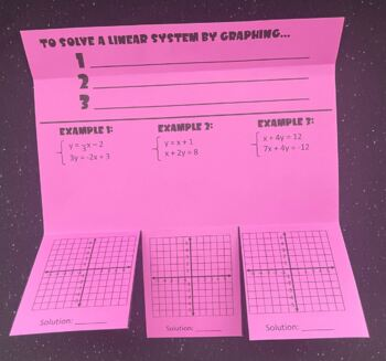 Graphing Linear Systems (Algebra Foldable)
