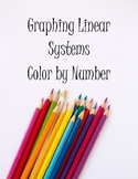 Graphing Linear Systems Color by Number