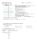 Graphing Linear equations Test Algebra 3