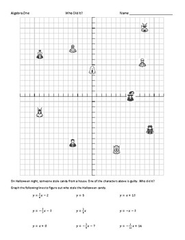 Graphing Lines Activity