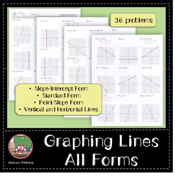 Graphing Lines: All Forms
