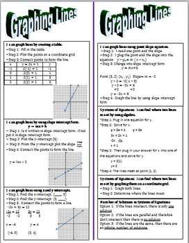 Graphing Lines Bookmark
