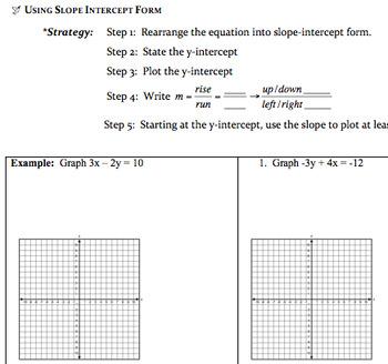 Graphing Lines Bundle (Common Core & PARCC Aligned)