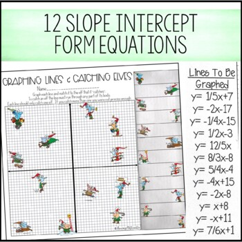 Graphing Slope Intercept Form Lines - Christmas Algebra Activity