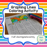 Graphing Lines Coloring Activity