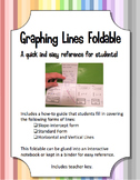 Graphing Lines Foldable