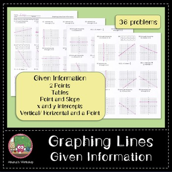 Graphing Lines: Given Information