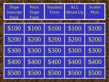 Graphing Lines Jeopardy Game