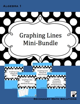 Graphing Lines Mini-Bundle