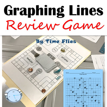 Graphing Lines - Not Sorry Game