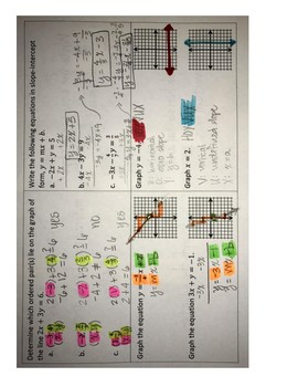 Graphing Lines Note Cards