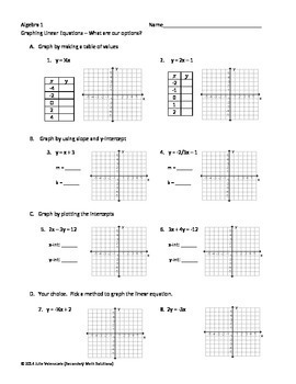 Graphing Lines Notes & Practice (3 Ways) (A3C)