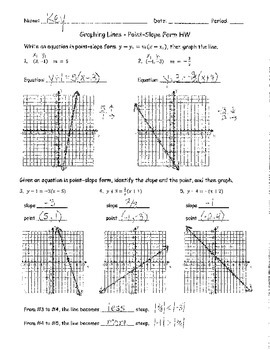 point slope form answer key  Graphing A Line From A Point And Slope Worksheets & Teaching ...